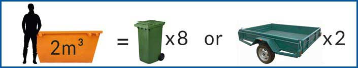2m³ Mini Skip Bin Size Comparison