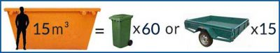 15 Meter Skip Bin Hire in Melbourne